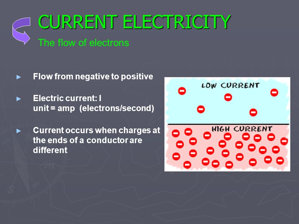 CURRENT ELECTRICITY The flow of electrons