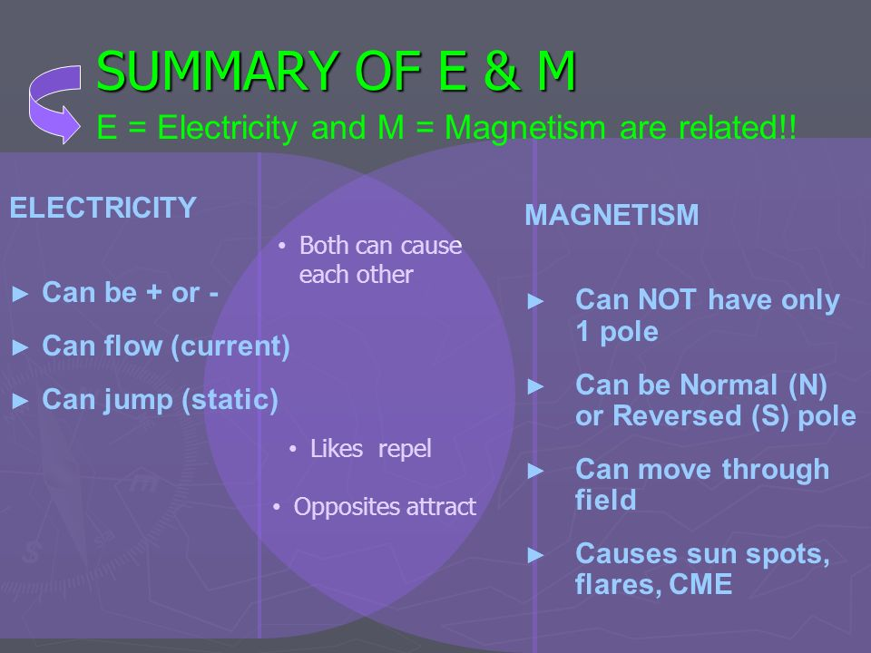 SUMMARY OF E & M E = Electricity and M = Magnetism are related!!