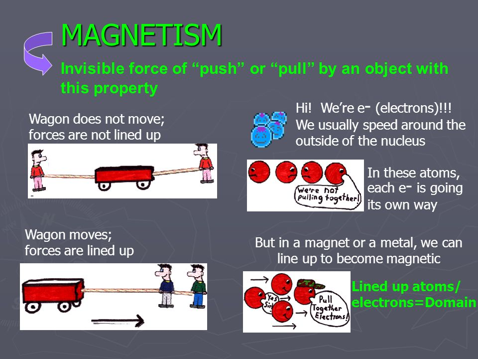 But in a magnet or a metal, we can line up to become magnetic