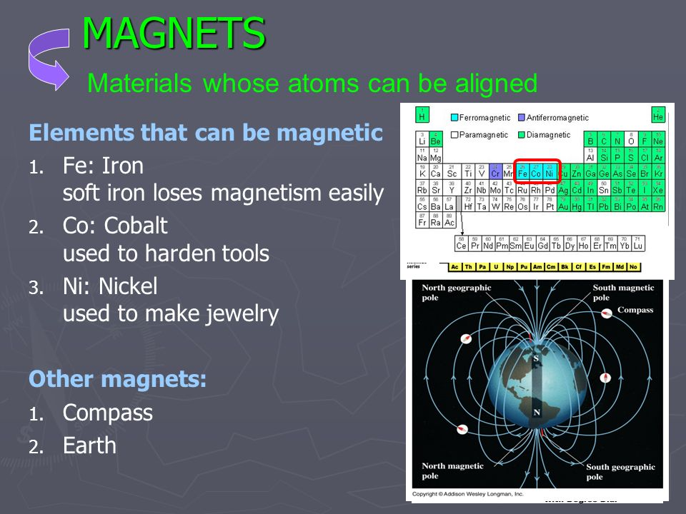 MAGNETS Materials whose atoms can be aligned