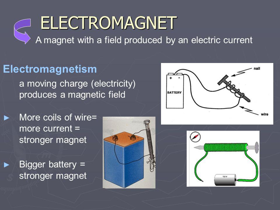 ELECTROMAGNET Electromagnetism