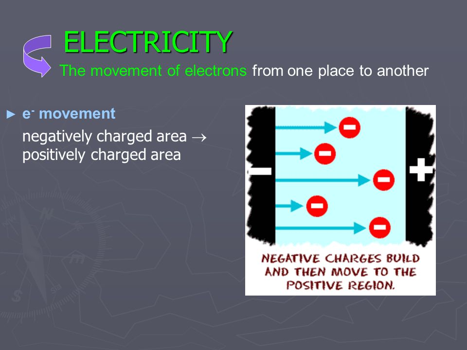 ELECTRICITY The movement of electrons from one place to another