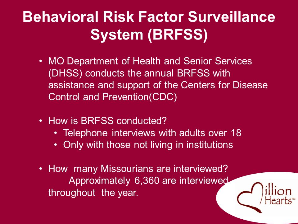 Behavioral Risk Factor Surveillance System (BRFSS)