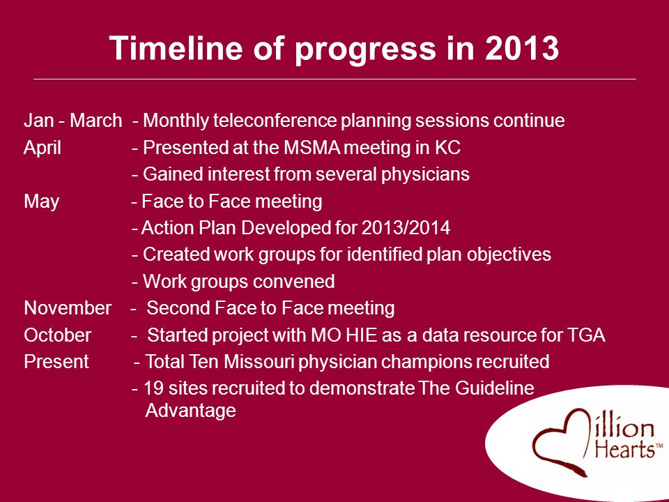Timeline of progress in 2013