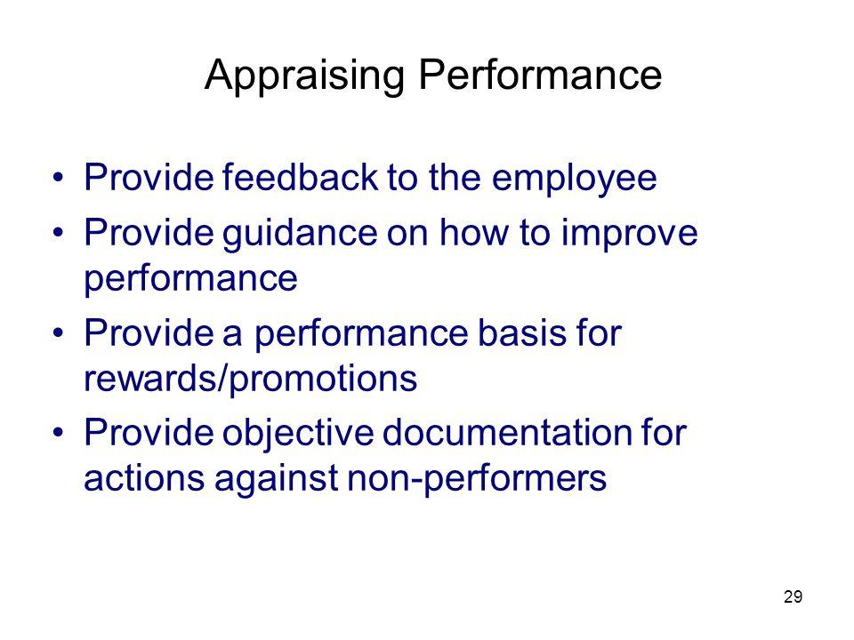 Appraising Performance