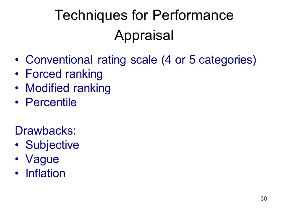 Techniques for Performance Appraisal