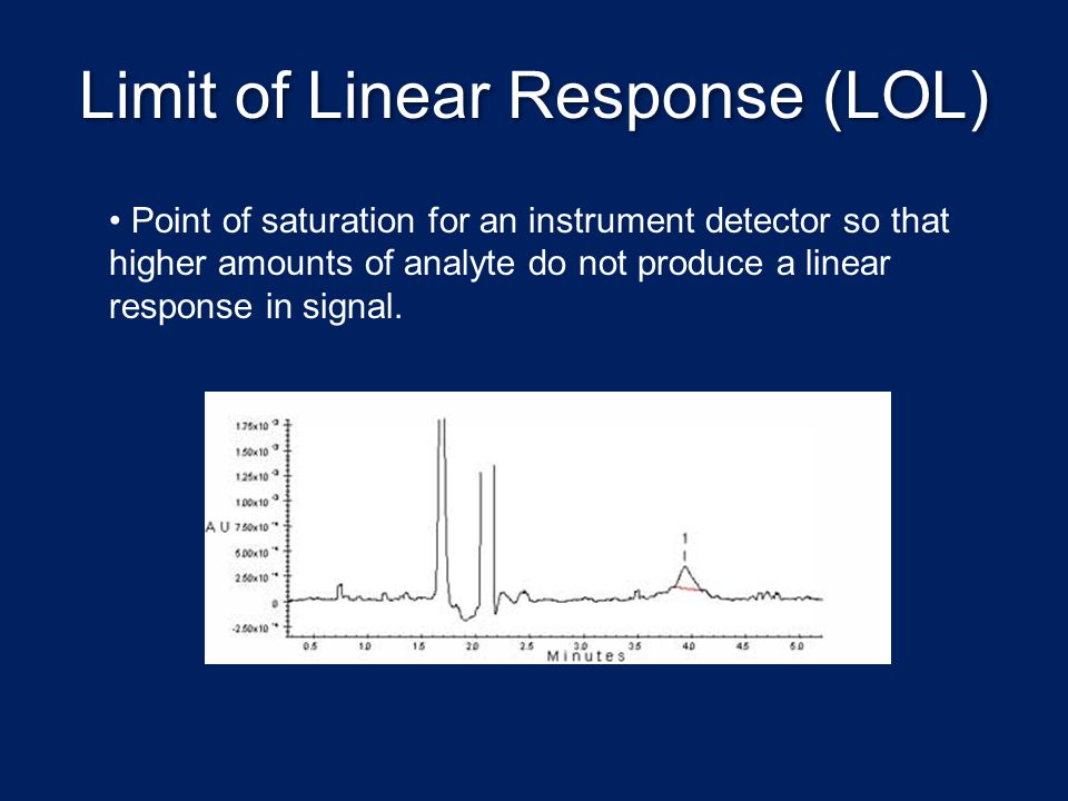 Limit of Linear Response (LOL)