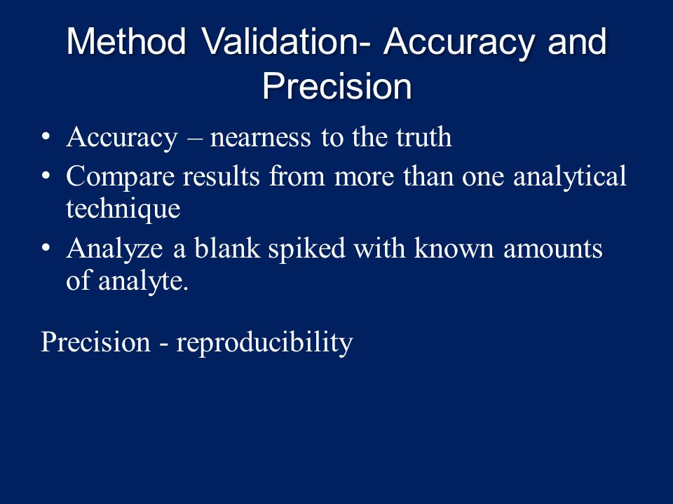 Method Validation- Accuracy and Precision