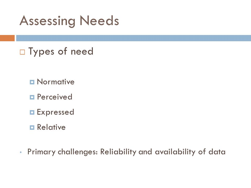 Assessing Needs Types of need Normative Perceived Expressed Relative