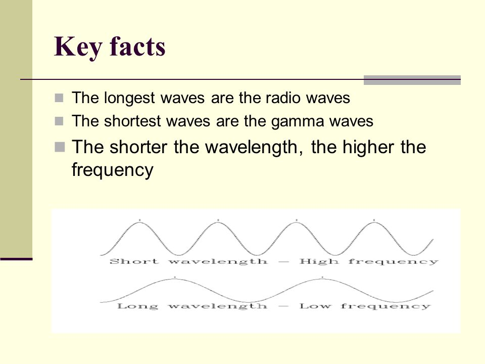 Key facts The shorter the wavelength, the higher the frequency