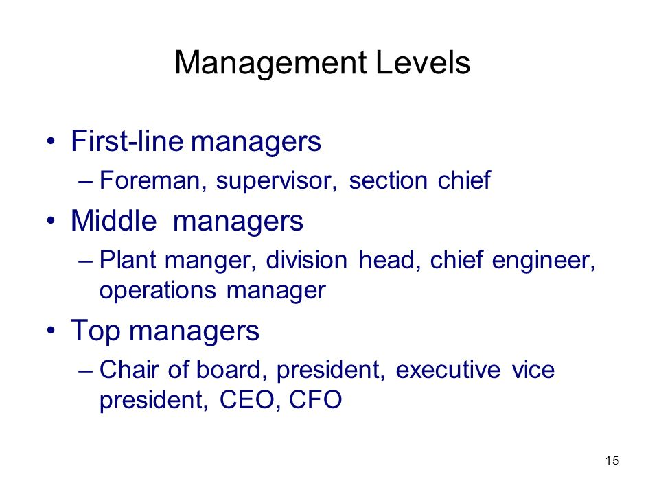 Management Levels First-line managers Middle managers Top managers
