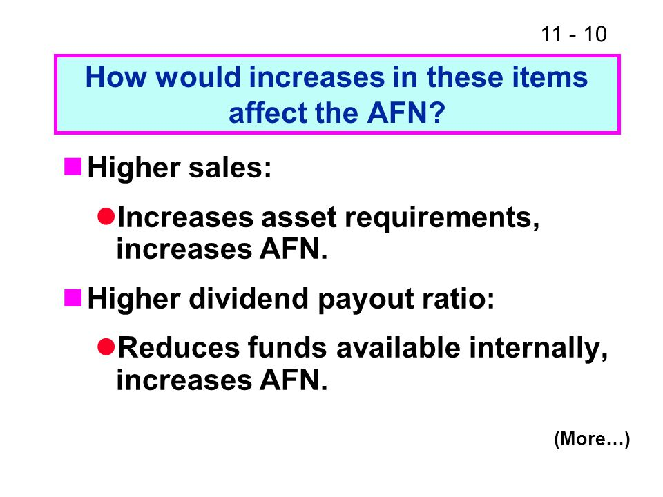 How would increases in these items affect the AFN