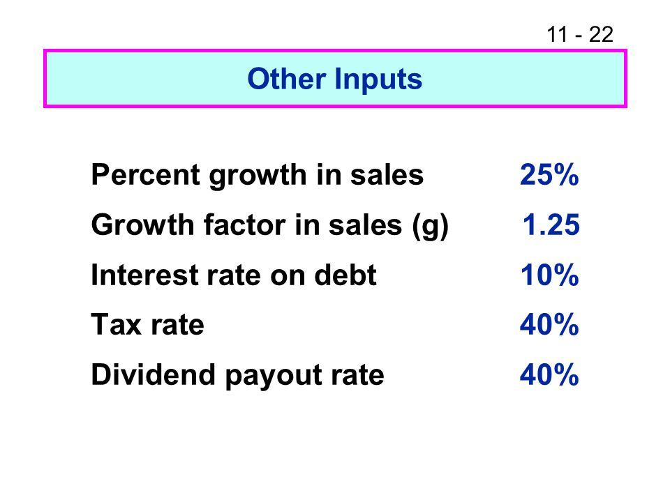 Other Inputs Percent growth in sales 25% Growth factor in sales (g) 1.25. Interest rate on debt 10%