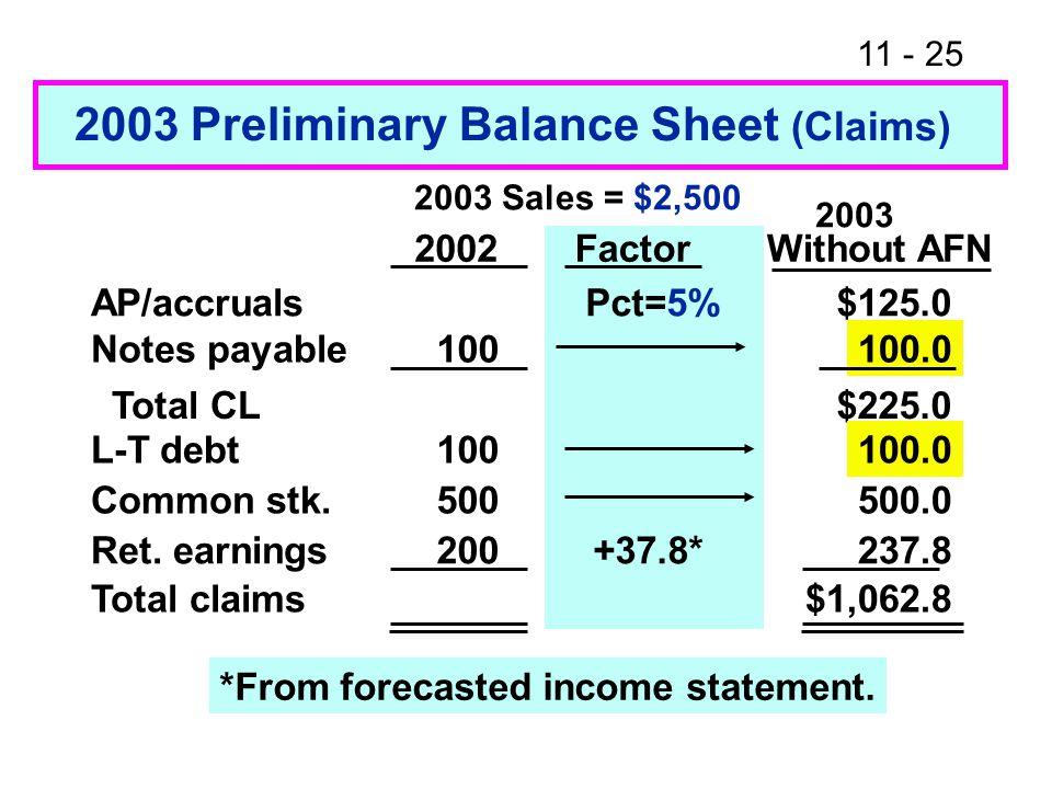 2003 Preliminary Balance Sheet (Claims)