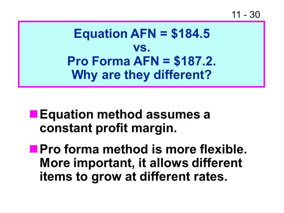 Equation AFN = $184. 5 vs. Pro Forma AFN = $187. 2