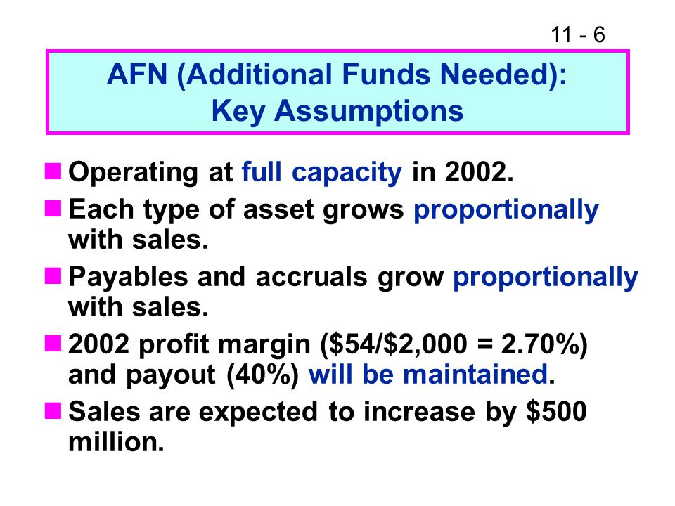 AFN (Additional Funds Needed): Key Assumptions