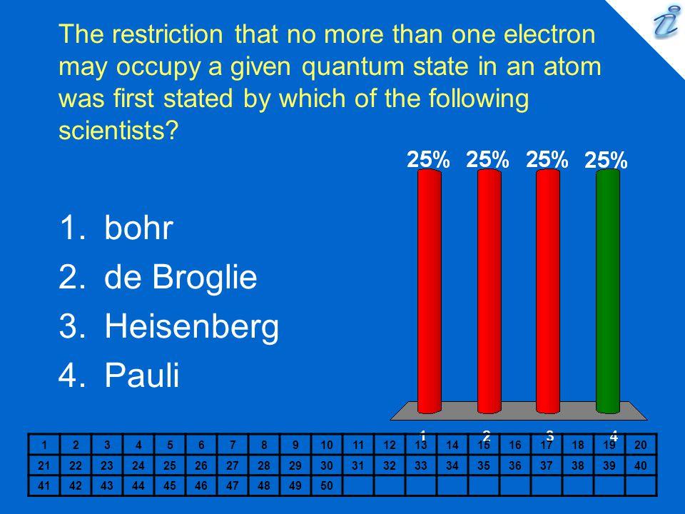 bohr de Broglie Heisenberg Pauli