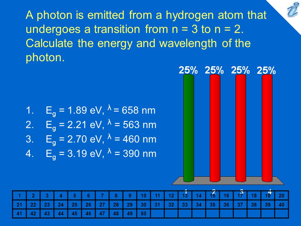 A photon is emitted from a hydrogen atom that undergoes a transition from n = 3 to n = 2. Calculate the energy and wavelength of the photon.