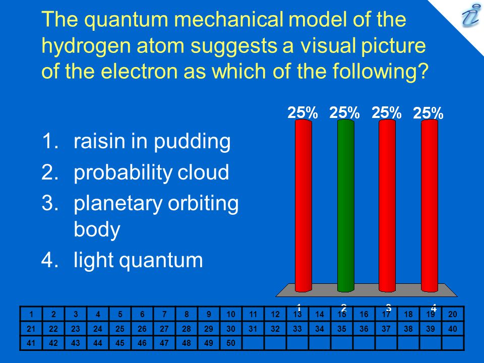 planetary orbiting body light quantum