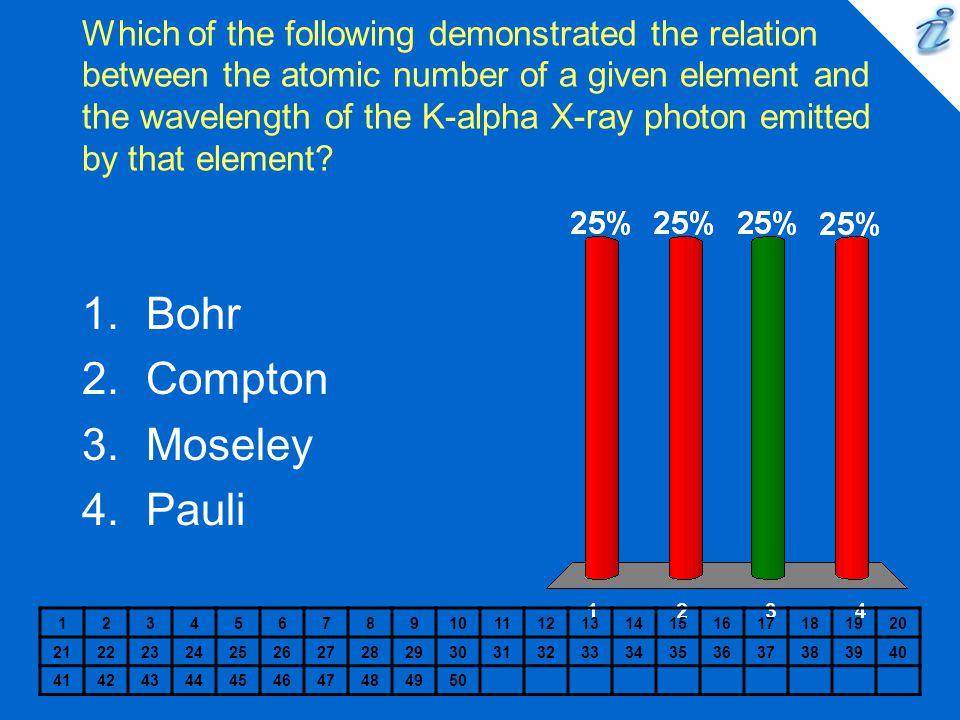 Bohr Compton Moseley Pauli