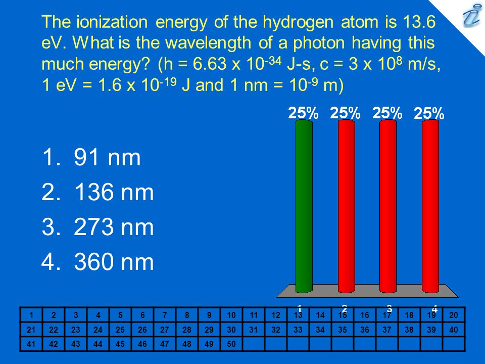 The ionization energy of the hydrogen atom is 13. 6 eV