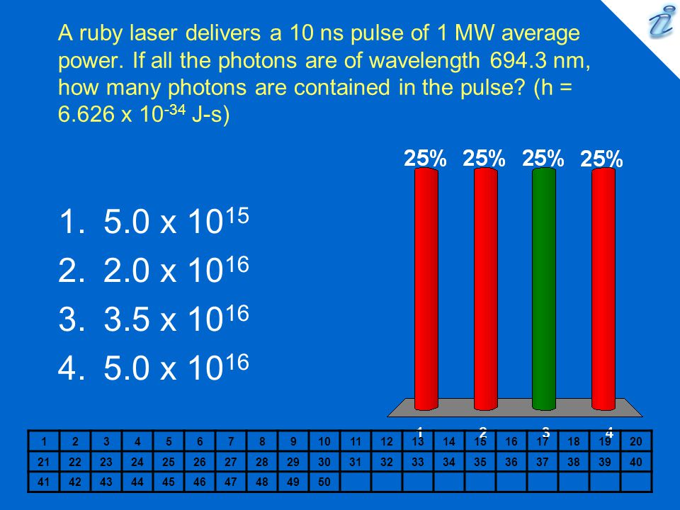 A ruby laser delivers a 10 ns pulse of 1 MW average power