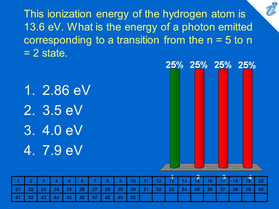 This ionization energy of the hydrogen atom is 13. 6 eV
