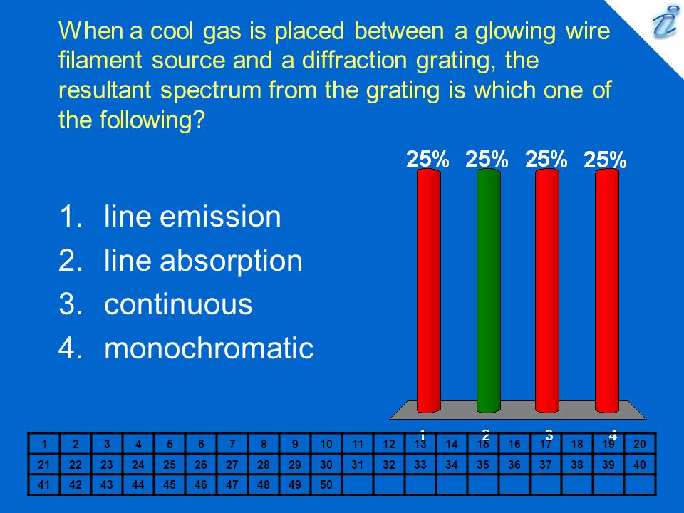 line emission line absorption continuous monochromatic