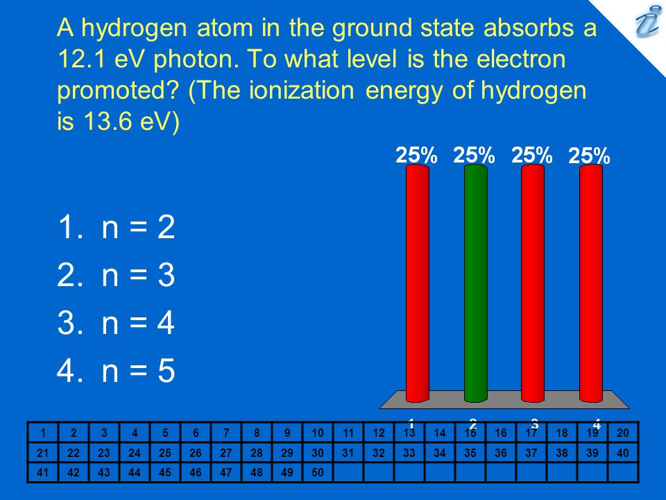 A hydrogen atom in the ground state absorbs a 12. 1 eV photon