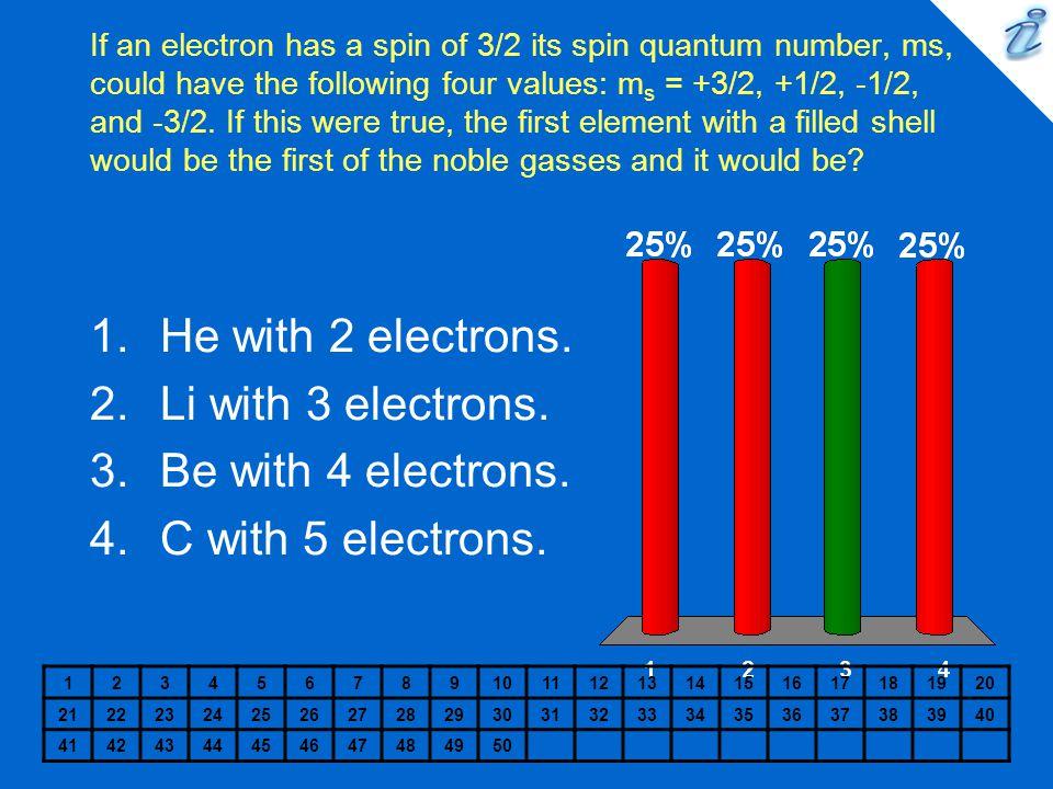 He with 2 electrons. Li with 3 electrons. Be with 4 electrons.