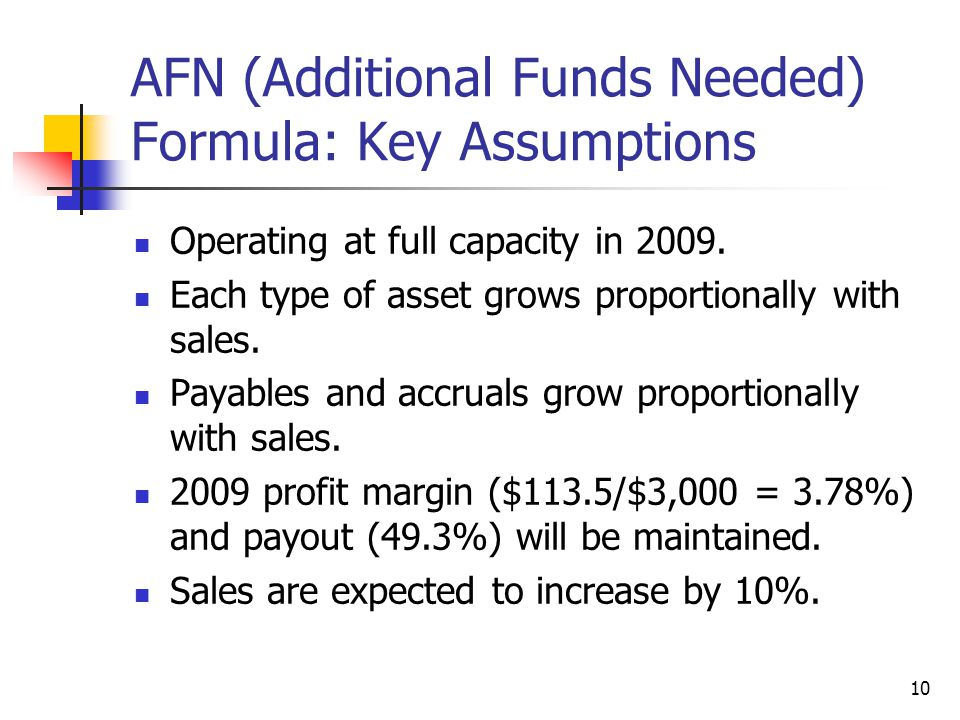 AFN (Additional Funds Needed) Formula: Key Assumptions