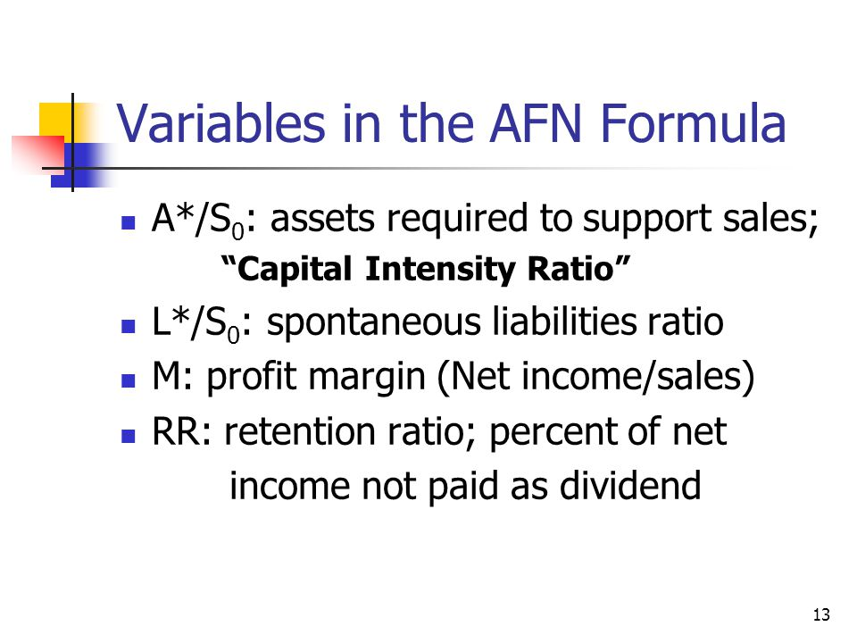 Variables in the AFN Formula