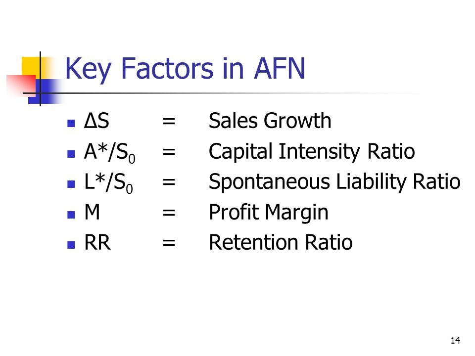 Key Factors in AFN ∆S = Sales Growth A*/S0 = Capital Intensity Ratio