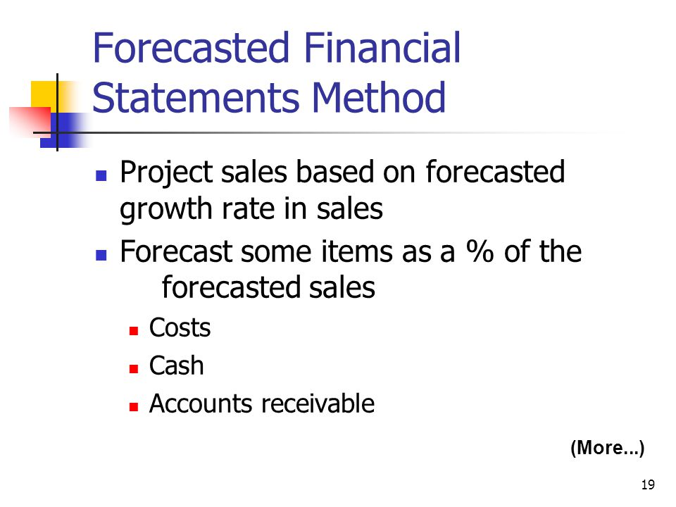 Forecasted Financial Statements Method