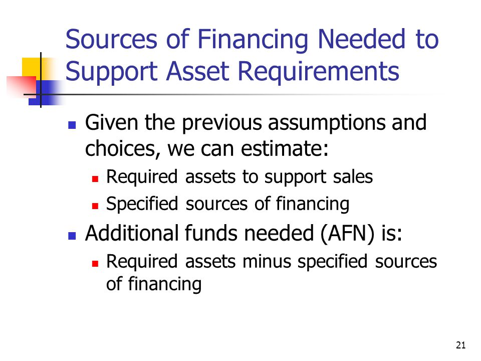 Sources of Financing Needed to Support Asset Requirements