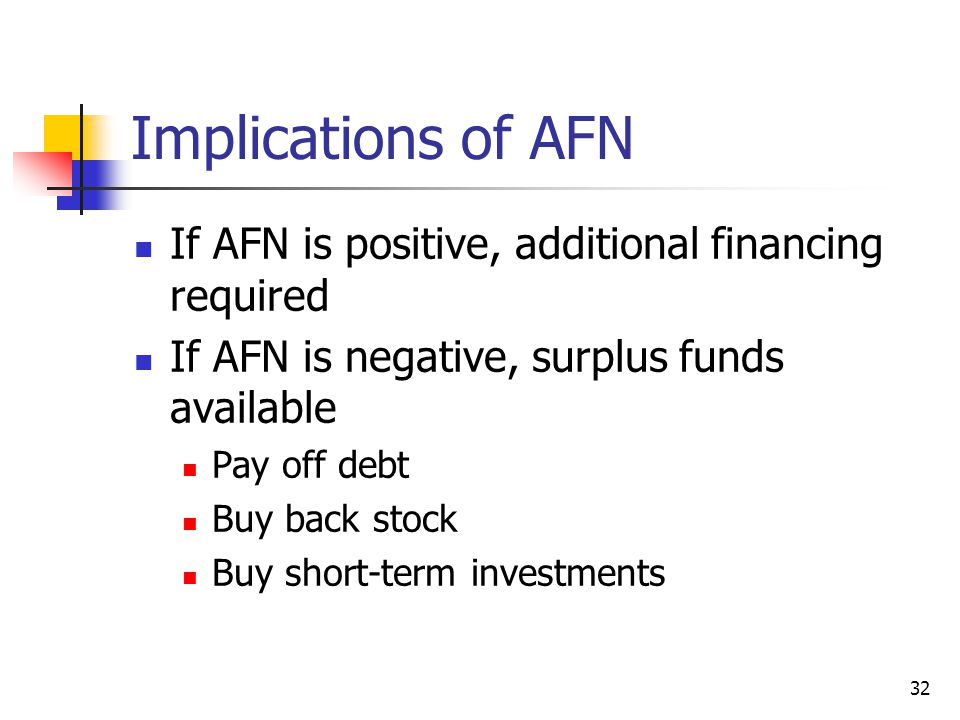 Implications of AFN If AFN is positive, additional financing required