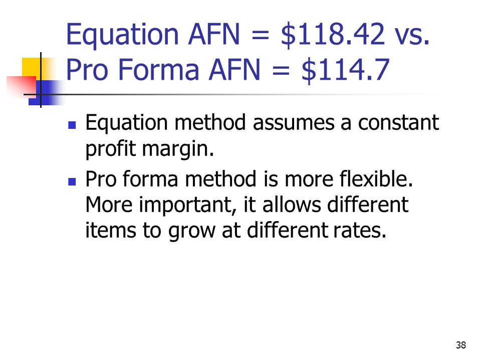 Equation AFN = $118.42 vs. Pro Forma AFN = $114.7