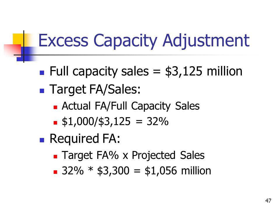 Excess Capacity Adjustment