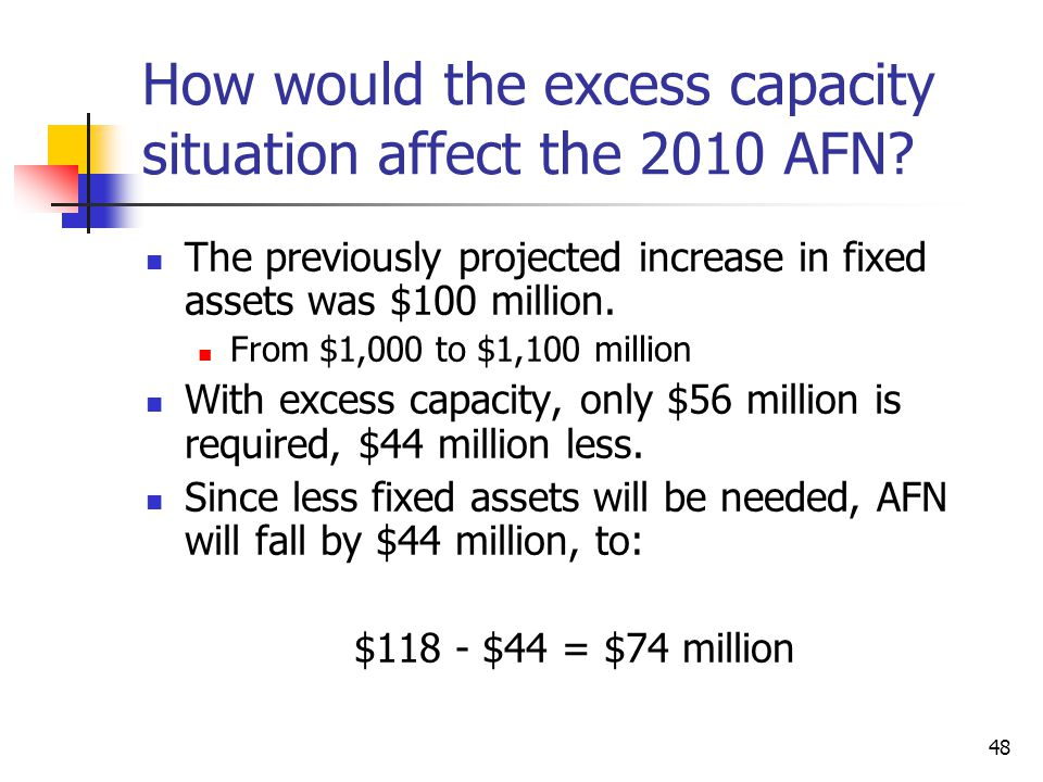 How would the excess capacity situation affect the 2010 AFN