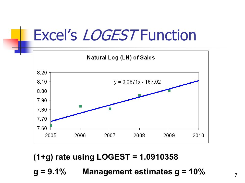 Excel's LOGEST Function