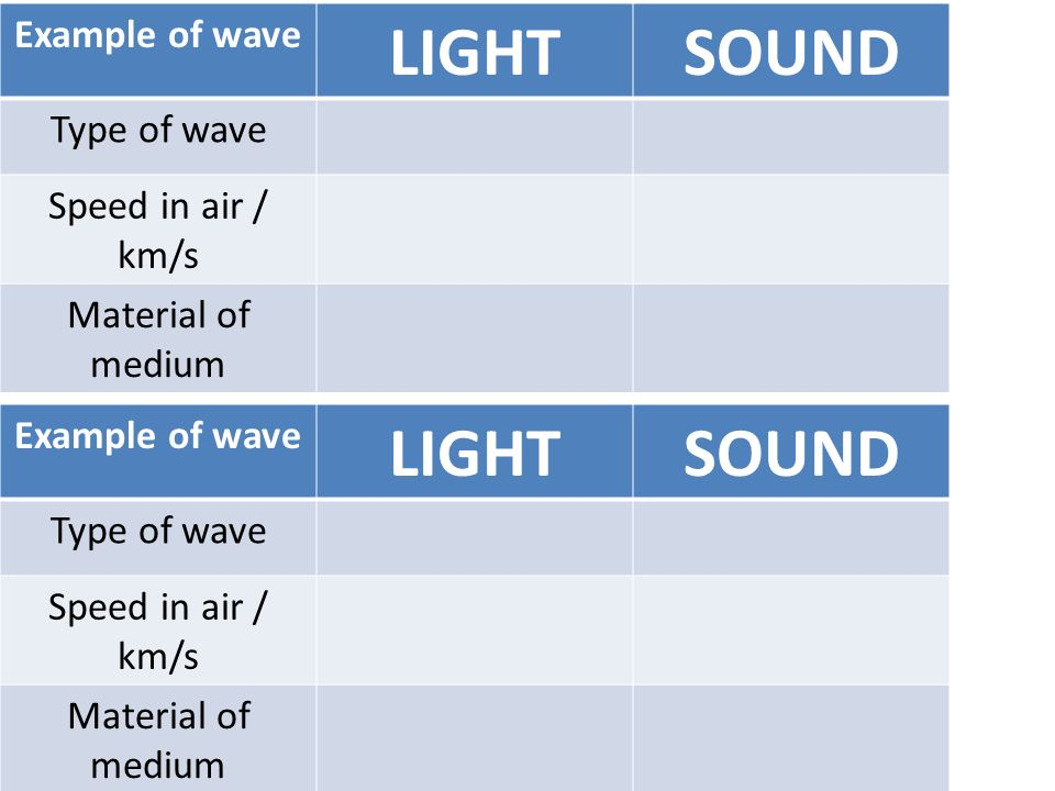 LIGHT SOUND LIGHT SOUND