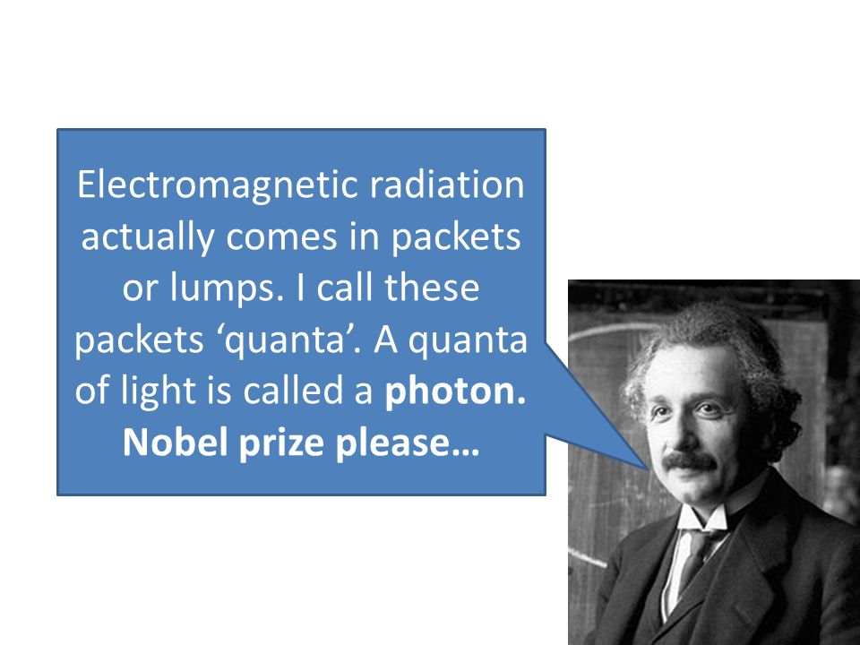 Electromagnetic radiation actually comes in packets or lumps