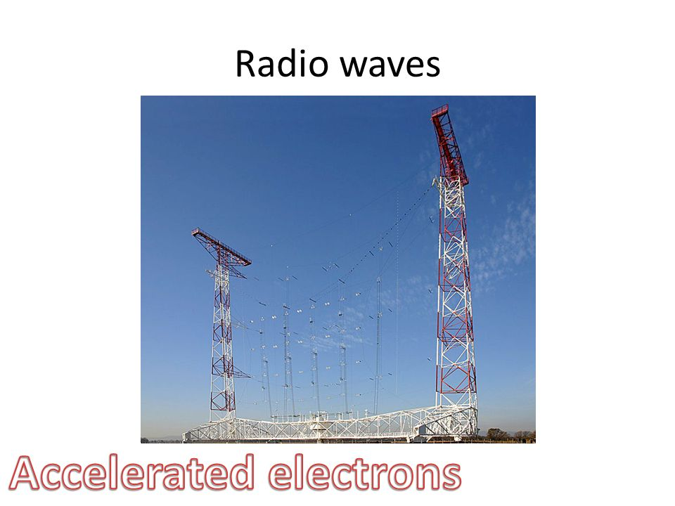 Accelerated electrons