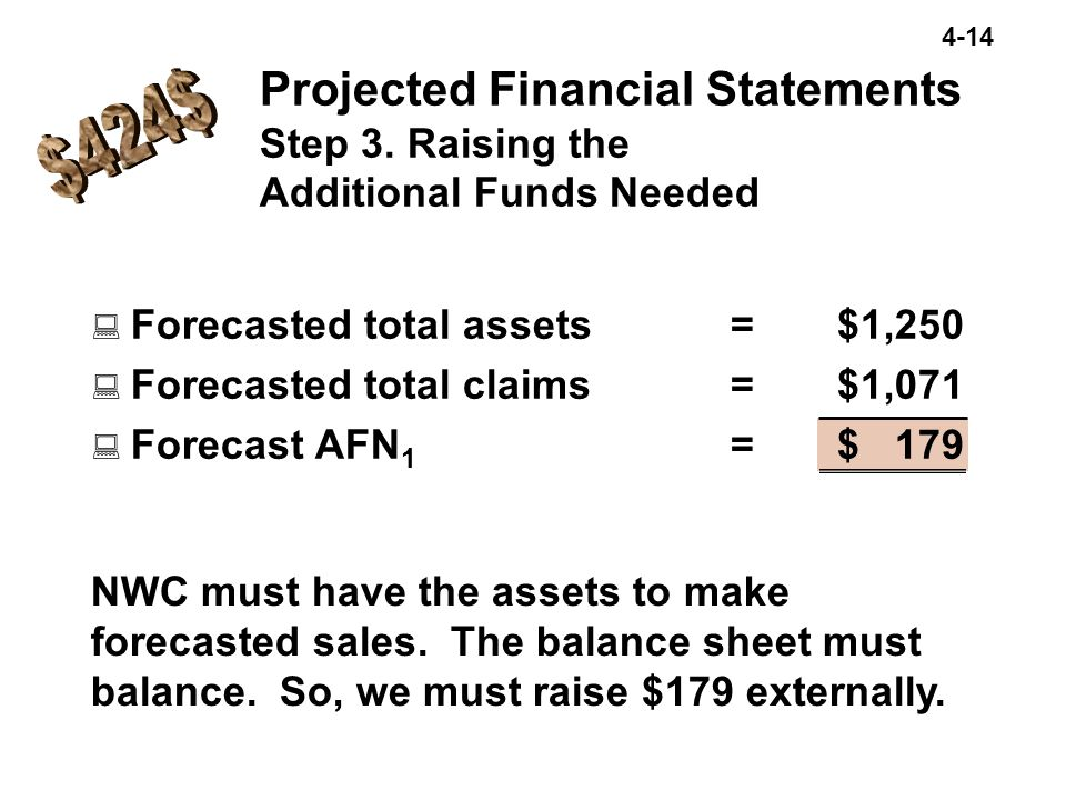 Projected Financial Statements Step 3