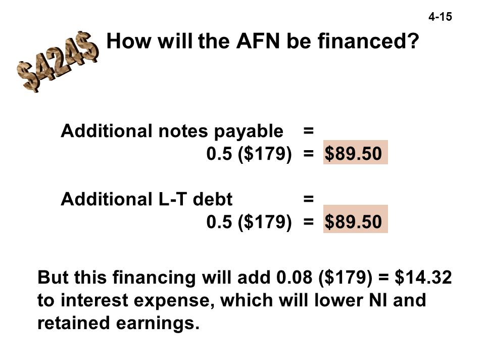 How will the AFN be financed