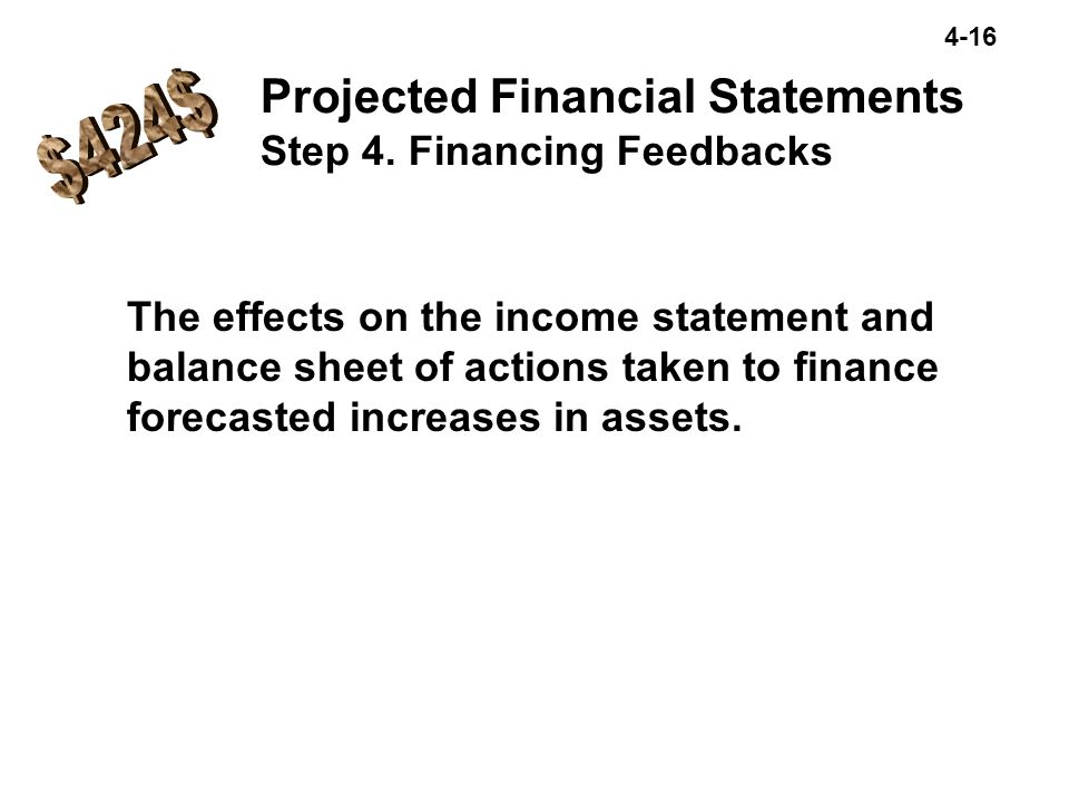 $424$ Projected Financial Statements Step 4. Financing Feedbacks