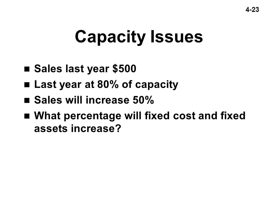 Capacity Issues Sales last year $500 Last year at 80% of capacity