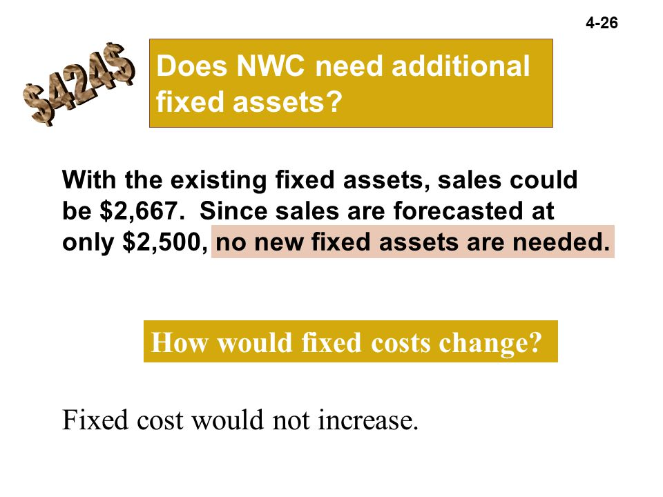 Does NWC need additional fixed assets