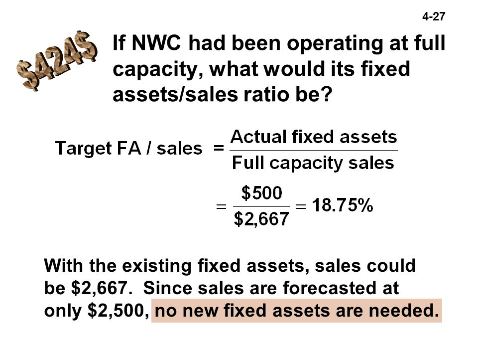 If NWC had been operating at full capacity, what would its fixed assets/sales ratio be