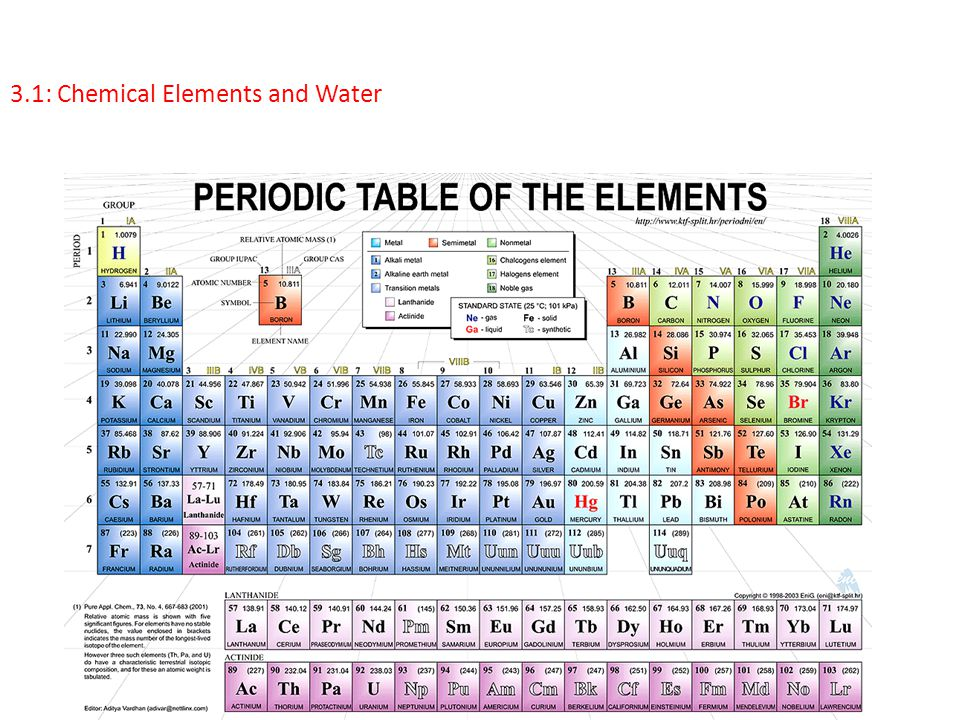 3.1: Chemical Elements and Water
